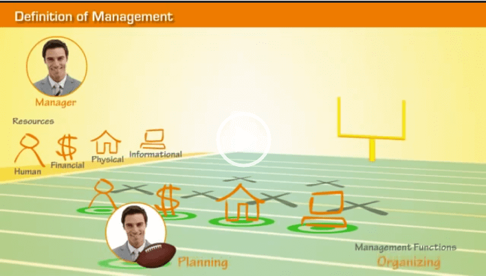 ماهیت علم مدیریت
